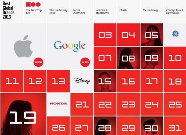 Best Global Brands